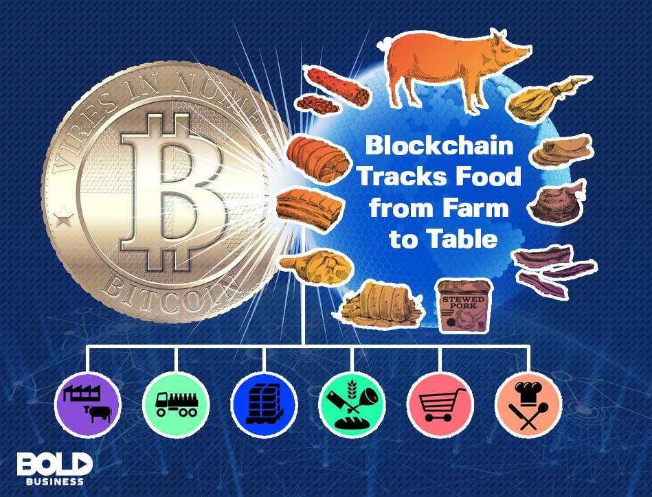 Blockchain dành cho thực phẩm, sử dụng công nghệ như thế nào cho ngành công nghiệp