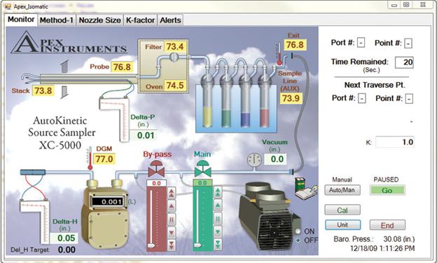 Thiết bị lấy mẫu Dioxin, Furan khí thải theo phương pháp EPA23